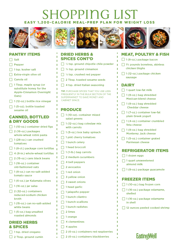 picture regarding Eat More Chicken Printable identified as Straightforward 1,200-Calorie Dinner-Prep System for Body weight Reduction - EatingWell