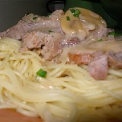 Pork Tenderloin with Dijon Marsala Sauce Photos - Allrecipes.com