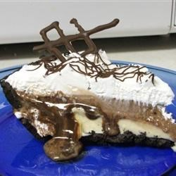 Coffee Liqueur Ice Cream Pie Recipe - This recipe combines the flavors of coffee and chocolate into an ice cream pie. For something different, try using coffee or chocolate chip ice cream in place of vanilla.
