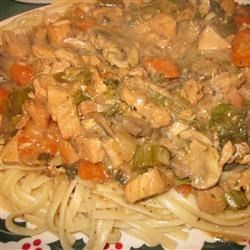 Slow Cooker Chicken with Mushroom Wine Sauce Recipe - This is a creamy, tender and very tasty chicken dish. Cooking it in the slow cooker makes it so easy!