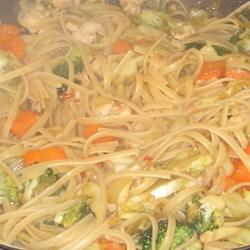Linguine with Chicken and Sauteed Vegetables Chicken