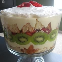 Joy's Prizewinning Trifle Recipe