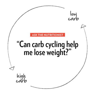 Carb Cycling Diet—What Is It? Does It Work?